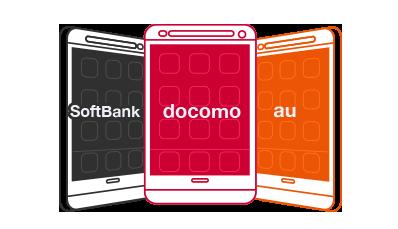 docomo,au,SoftBank