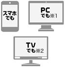 デバイスイメージ