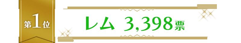 第1位 レム 3,398票