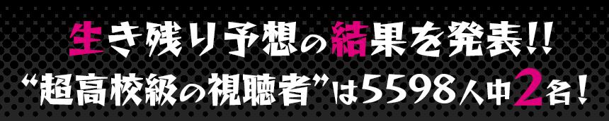 """生き残り予想の結果を発表!!""""超高校級の視聴者""""は5598人中2名!"""